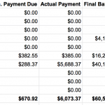 June 2019 Debt and Spending Update