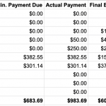 August 2019 Debt and Spending Update