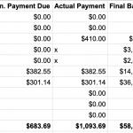 October 2019 Debt and Spending Update