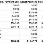 December 2019 Debt and Spending Update