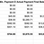 January 2020 Debt and Spending Update
