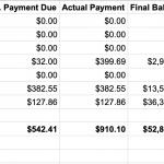 February 2020 Debt and Spending Update